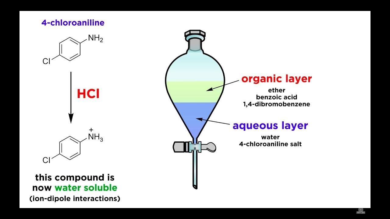 Organic Lab I
